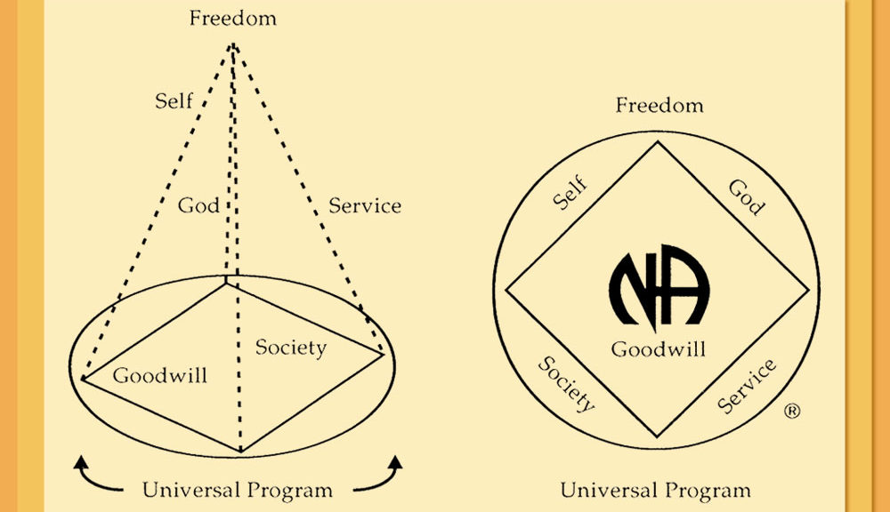 Our Symbol Volunteer Region Of Na
